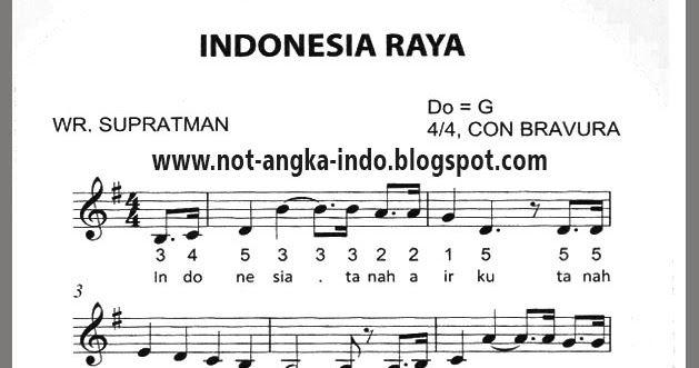 Lirik Not Pianika Indonesia Raya 11 2021