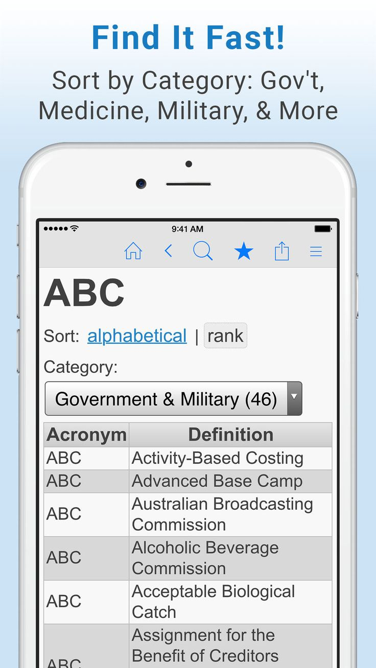 Acronym Finder Acronyms, Abbreviations, Initialisms, and