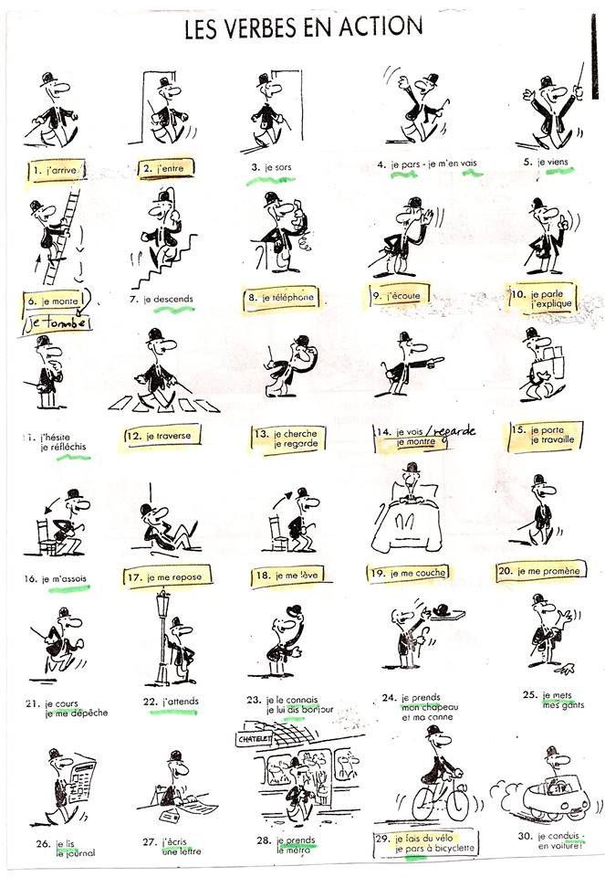 Extrêmement 98 best FLE Lexique des actions images on Pinterest | Sleep  WF46