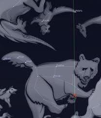 constelacion osa mayor - Buscar con Google