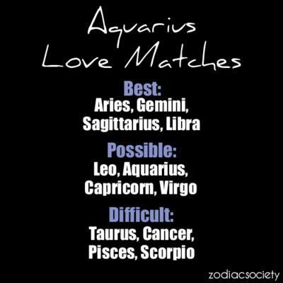 Daily Horoscope Bélier - And I'm in love with an Aries #horoscopelovematch #horoscopeslove