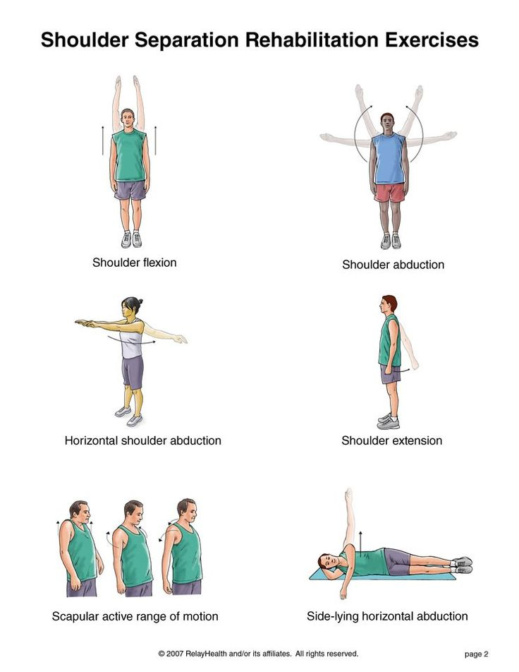 Follow these simple shoulder rehab exercises that may help you return to normal activities without pain. Description from pinterest.com. I searched for this on bing.com/images