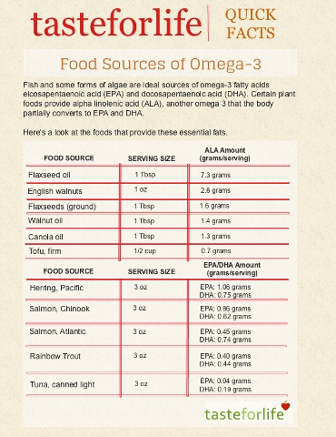 55 best images about omega 3 rich foods on pinterest for Fish oils are a good dietary source of