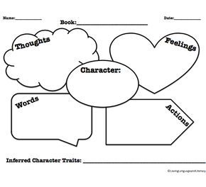 Best 25+ Character traits graphic organizer ideas on