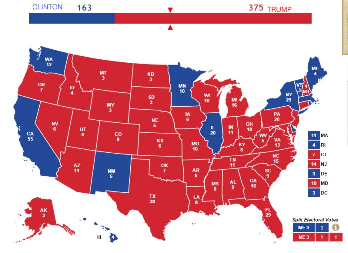 By Thomas Madison The latest 2016 presidential poll has Donald Trump destroying Hitlery Clinton in a head-to-head matchup, 375 electoral votes to Hitlery's 163. That is an astonishing 70% to 30%, and is very good news if you are a …