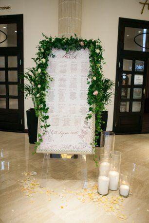 План рассадки гостей на более 15 столов. Декор цветами и живой зеленью