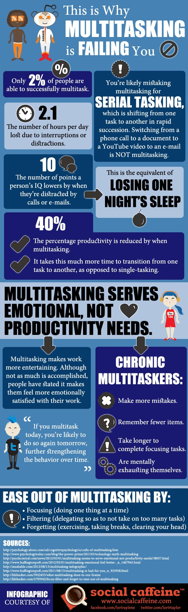 This infographic can be problematic because each child (and each adult) is unique. If ever there is a rule, one can reasonably infer there are exceptions. Caffeine makes ADHD children sleepy, for instance. Emotional satisfaction tends to yield greater productivity than emotional dissatisfaction among certain personality types. So using a rigid rule is probably not the smart way to go. - ME