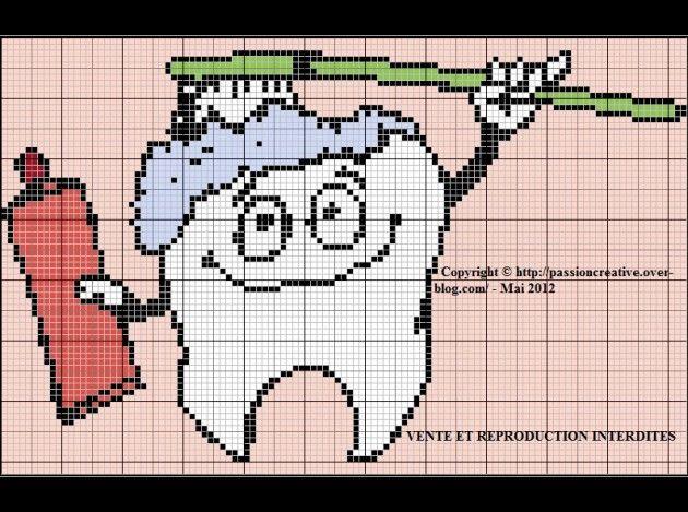 enfant - child - dent - point de croix - cross stitch - Blog : http://broderiemimie44.canalblog.com/