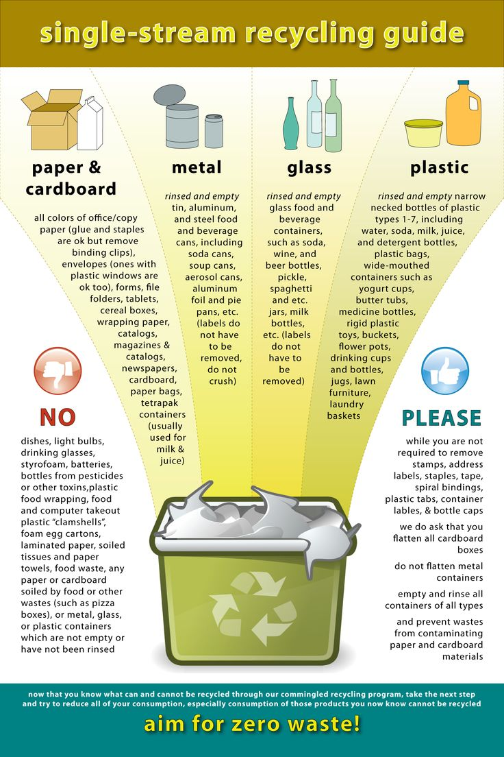 recycling capabilities vary by jurisdiction, but i made this one for DC. hopefully it will help you make sense of what can be recycled and what cannot--and one of the best things to do is to reduce your consumption in the first place. aim for zero waste!