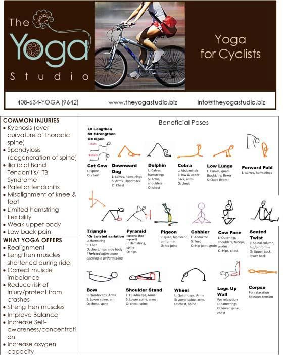 Yoga for Cyclists.