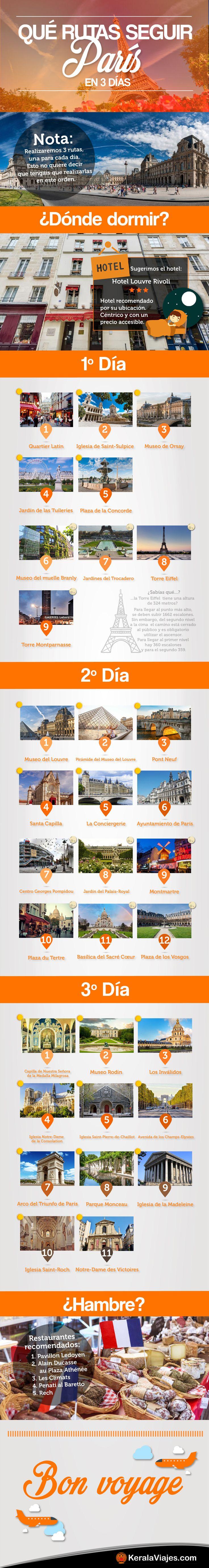 Qué ver en París en 3 Días #infografía Hemos creado una mini guía de París para no perderse nada de la ciudad del Amor en 3 días, sabemos que es poco para una ciudad con tantos monumentos y atractivos, pero gracias a esta guía nos podemos organizar bien ¿No crees?