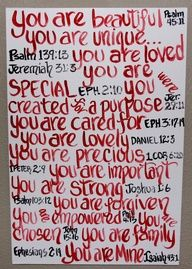 canvas painting ideas with bible verses - Google Search