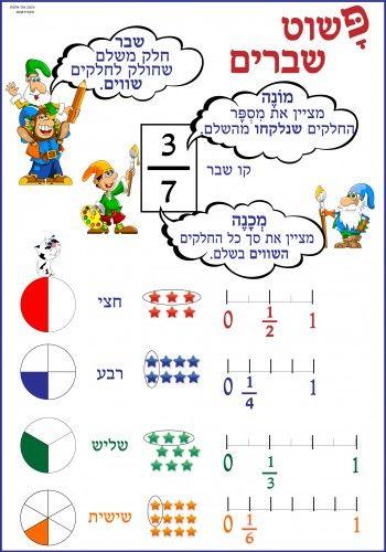 Berühmt Math.about.com Arbeitsblatt Galerie - Gemischte Übungen ...