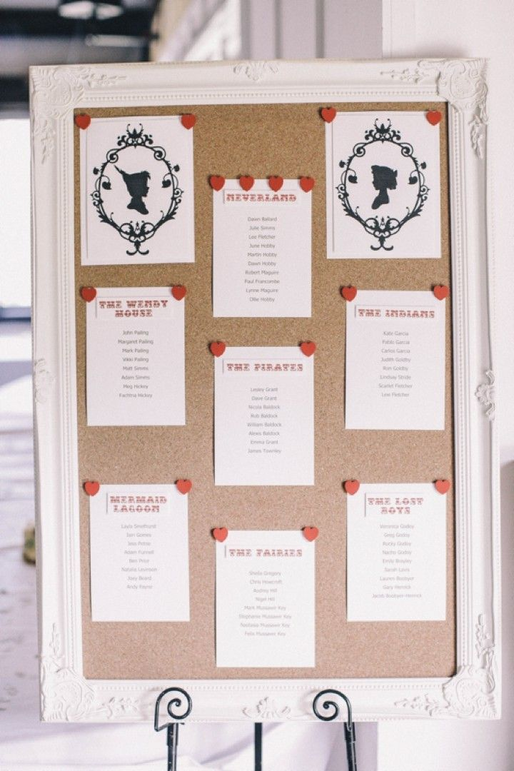 Dawn and Martin's Peter Pan Themed Autumn Wedding by Jess Petrie    Seating chart! Yes!!