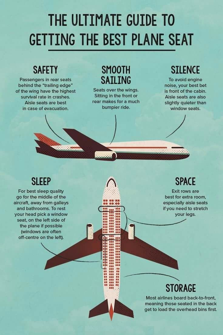 Brilliant The Ultimate Guide To Getting The Best Plane Seat Find The Cjindustries Chair Design For Home Cjindustriesco