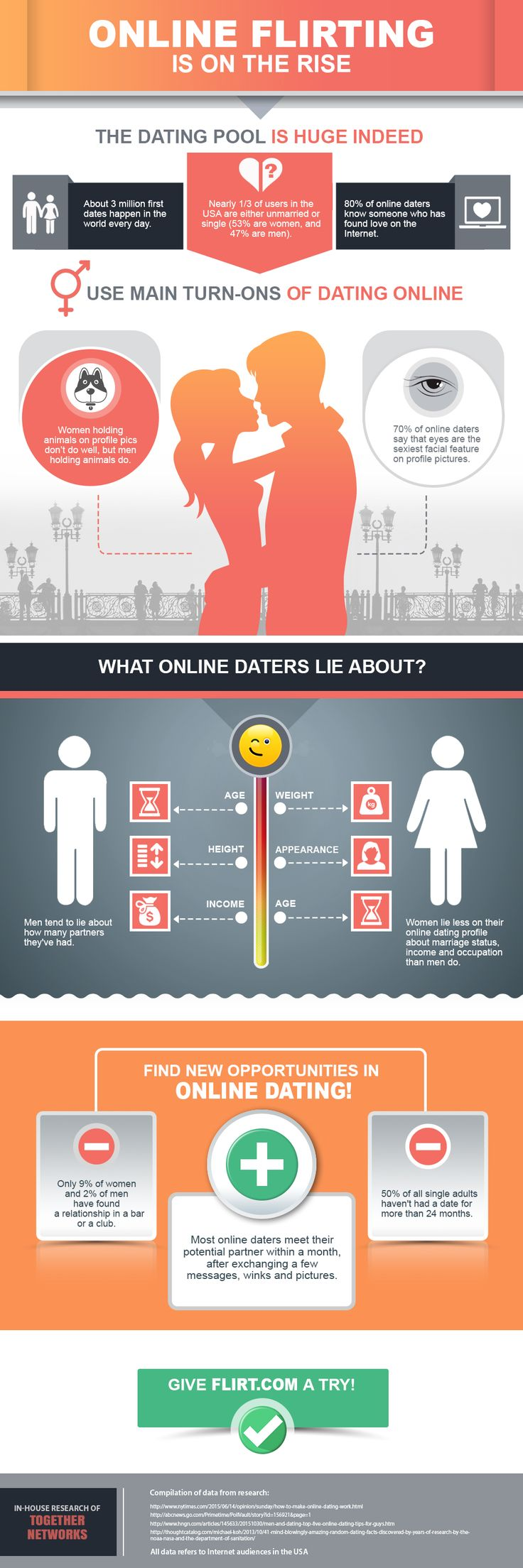 Dating online flirt