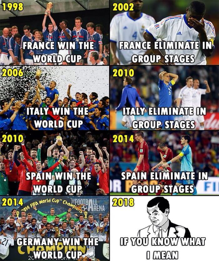 When Memes Becomes Alive World Cup Groups World Cup World Cup Champions
