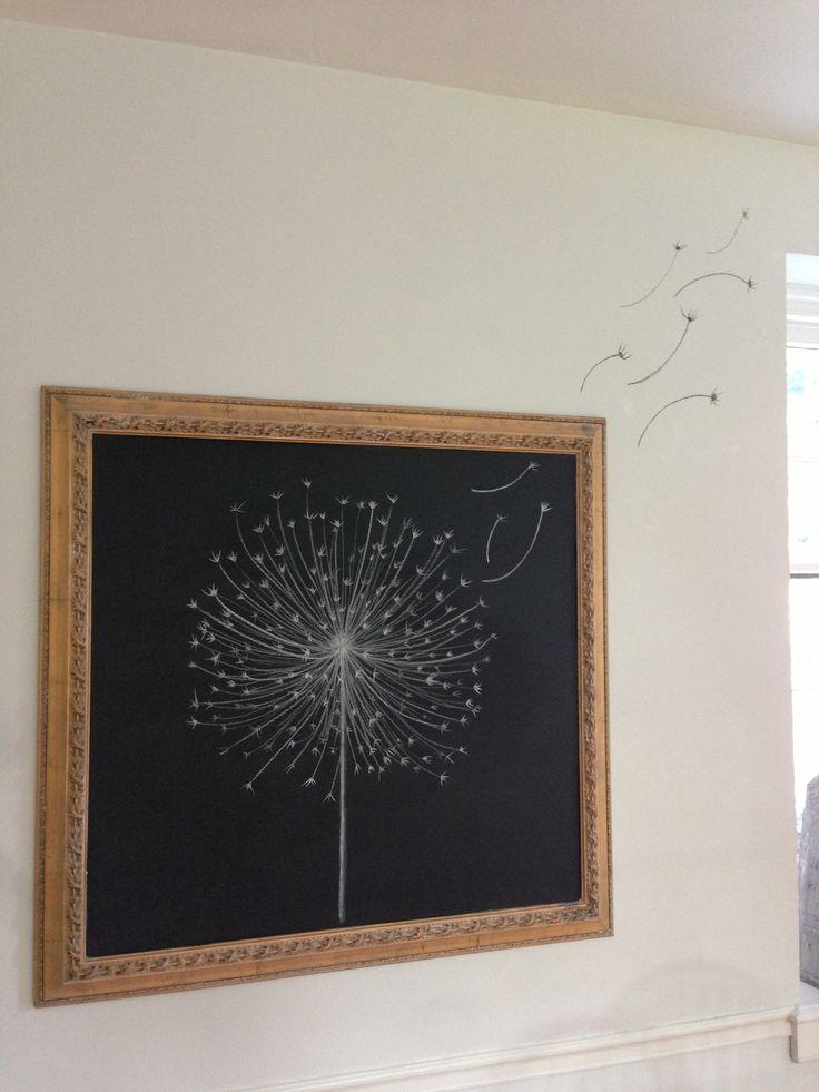 Summer chalkboard idea by me