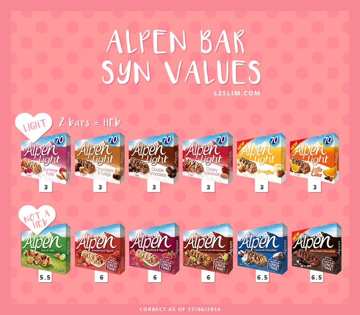 Not all of the Alpen Bars can be used as a healthy B choice. This is a handy graphic to show the syn values of the most popular Alpen bars.