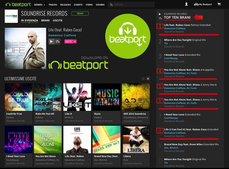 🗣Una grande soddisfazione che ci ripaga di tutto il lavoro svolto‼Grazie‼🙏🎶🙏 - TOP TEN BRANI - SOUNDRISE RECORDS ⬇  beatport.com/label/soundris…