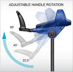 crutches adjustable handle rotation