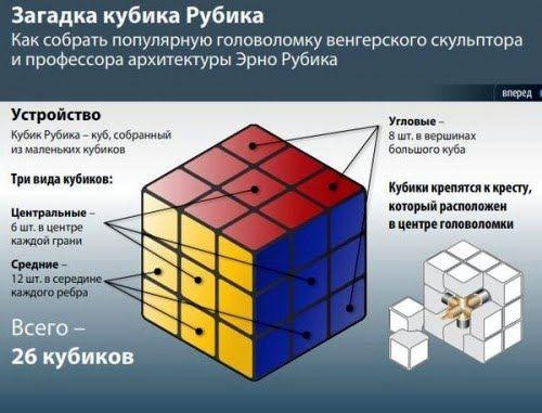 Пособие как собрать кубик Рубика » Дар от Дарчика