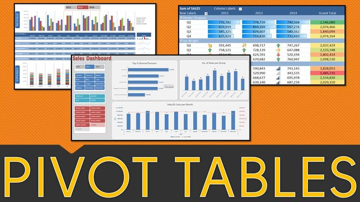 *** LEARN EXCEL PIVOT TABLES IN 1 HOUR ***  FREE WEBINAR: JOIN NOW: http://www.myexcelonline.com/138-5.html