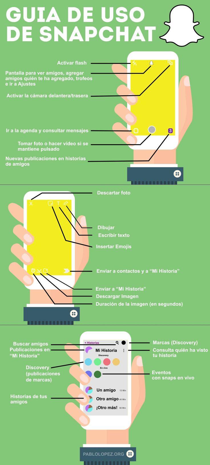 Hola: Una infografía con una Guía de uso de SnapChat. Vía Un saludo