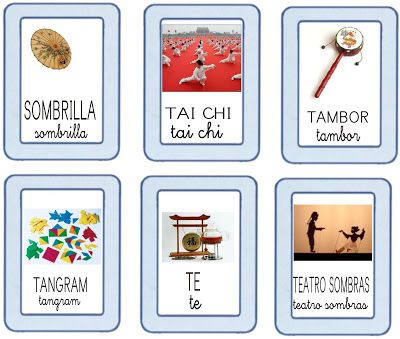 INFANTIL de GRACIA: REPASAMOS EL VOCABULARIO DEL PROYECTO DE CHINA