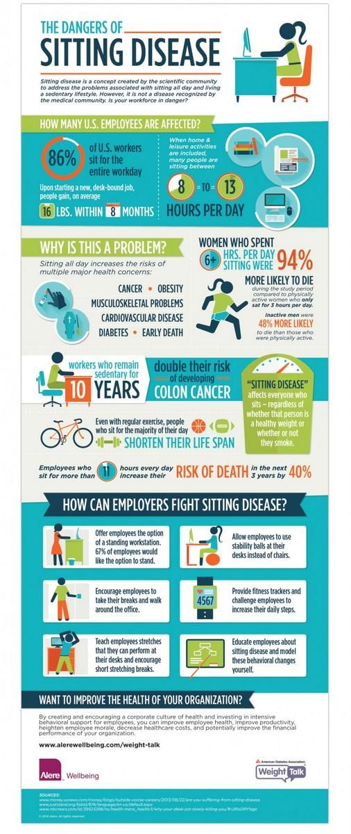 Awesome info graphic by @AlereWellbeing about the dangers of sitting disease. #UprightRevolution @Focalupright