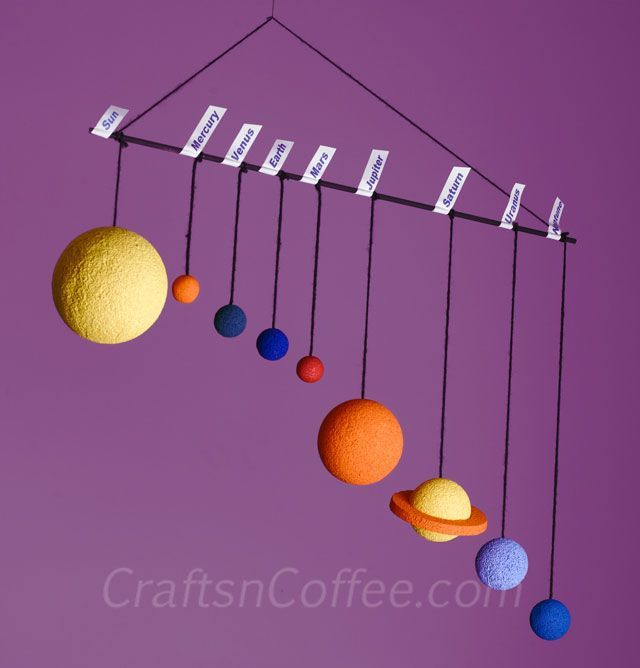 DIY a Solar System Mobile for the classroom or home