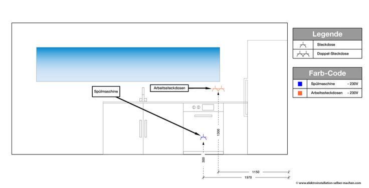 Elektroinstallation selber machen Küchenplan Anschlussplan 2, DIY