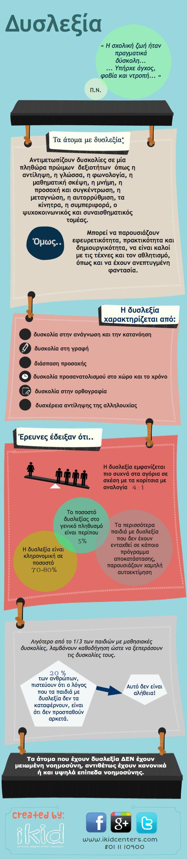 Δυσλεξία infographic