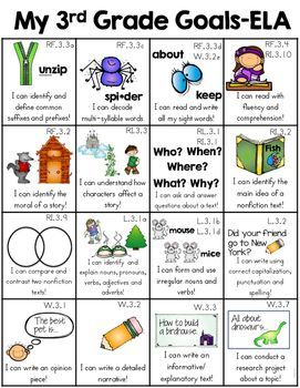 Third Grade Goals Skill Sheet (Common Core Standards)