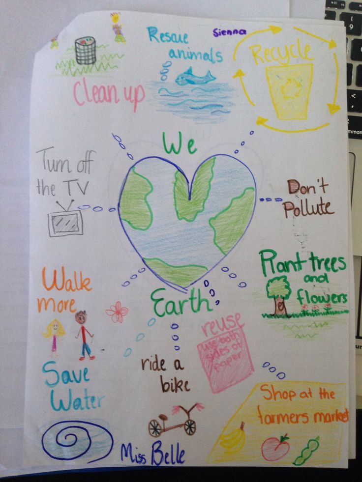 'Earth day' brain storm activity. I adapted this lesson from a picture I saw on Pinterest. In an oshc we brain storm ways that we could protect our planet and then made these cute mind maps on recycled paper using second hand pens and textures.
