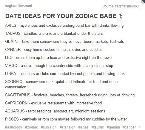 Dating according to zodiac signs