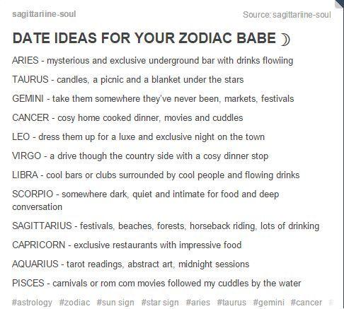 was ist ein zodiac