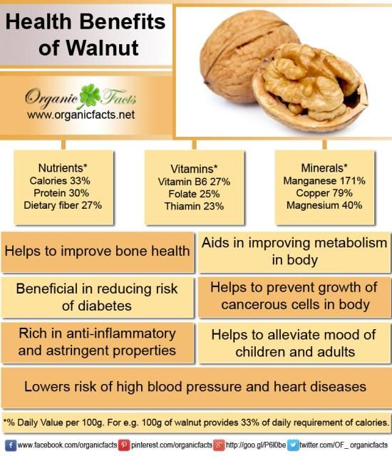 Health benefits of walnuts include reduction of bad cholesterol in the body, improvement in metabolism, control of diabetes. Other important health benefits of walnuts stem from the fact that these nuts possess anti-inflammatory properties, aid in weight management and helps as a mood alleviator. They are also believed to slow down the spread of cancer.