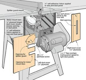 Table saw dust collection