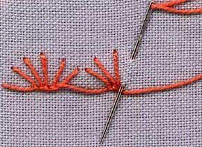 La puntada rosetón de espinas es perfecta para crear una línea decorativa. ¡Aprende a hacer esta puntada para personalizar tu ropa o complementos con bordados! :)