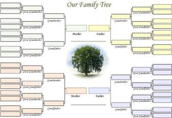 Free Blank Family Tree Template | ... blank family tree on which to record 4 generations of Our Family