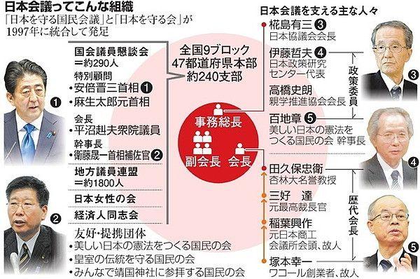 ベストセラー『日本会議の研究』の著者、菅野完氏に聞く!日本会議の正体とは?|Ghost Riponの屋形(やかた)