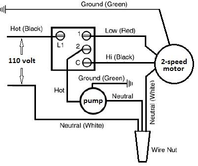 Basic Evaporator Switch wiring schematic. HVAC how to