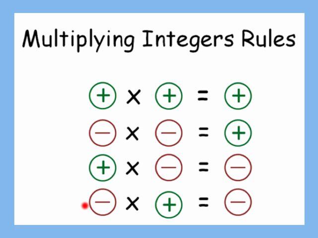 Multiplication Of Integers Worksheet Elegant Multiplying Integers Mixed Range 9 To 9 E Chessmuseum Temp Integers Worksheet Multiplying Integers Math Integers