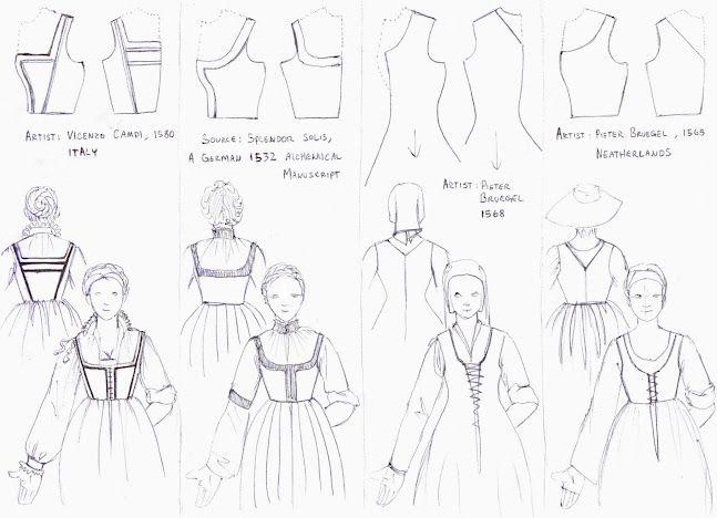 Ultimate Kirtle Pattern   Lady Asrune Russtikus-dotta  Pennsic whitneyasrune@gmail.com       Kirtle :   (Kyrtel) is a fitted tunic-like d...