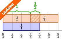 Online interactive math for middle school.