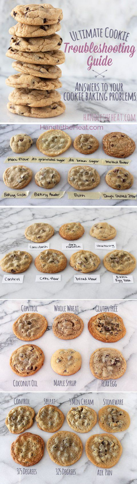 Ultimate Cookie Troubleshooting Guide to find out why your cookies are too thin, thick, crumbly, or how to make them chewy, soft, crispy, etc. Answering ALL your cookie problems!