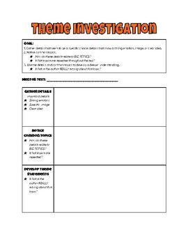 16 best reading workshop images on pinterest reading workshop engage your students in close reading to discover the theme of any mentor text invite fandeluxe Images