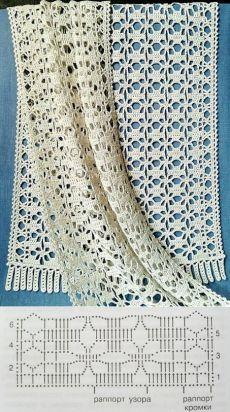 Tippet - cape - crochet shawl