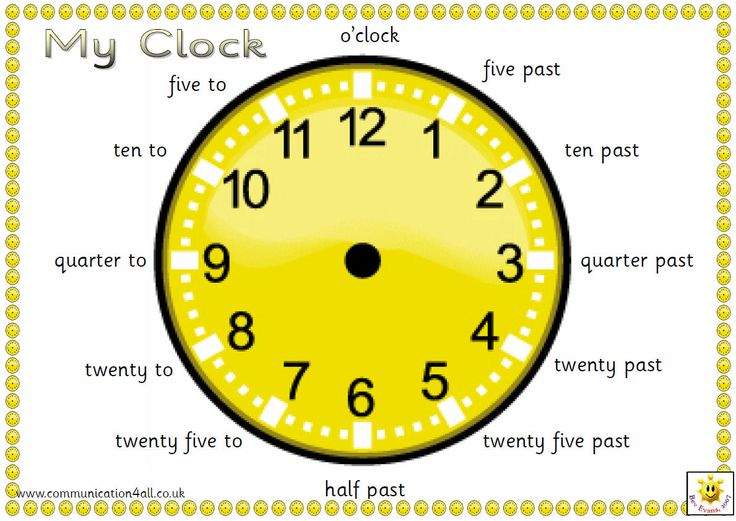 Time on pinterest teaching time digital clocks and telling time